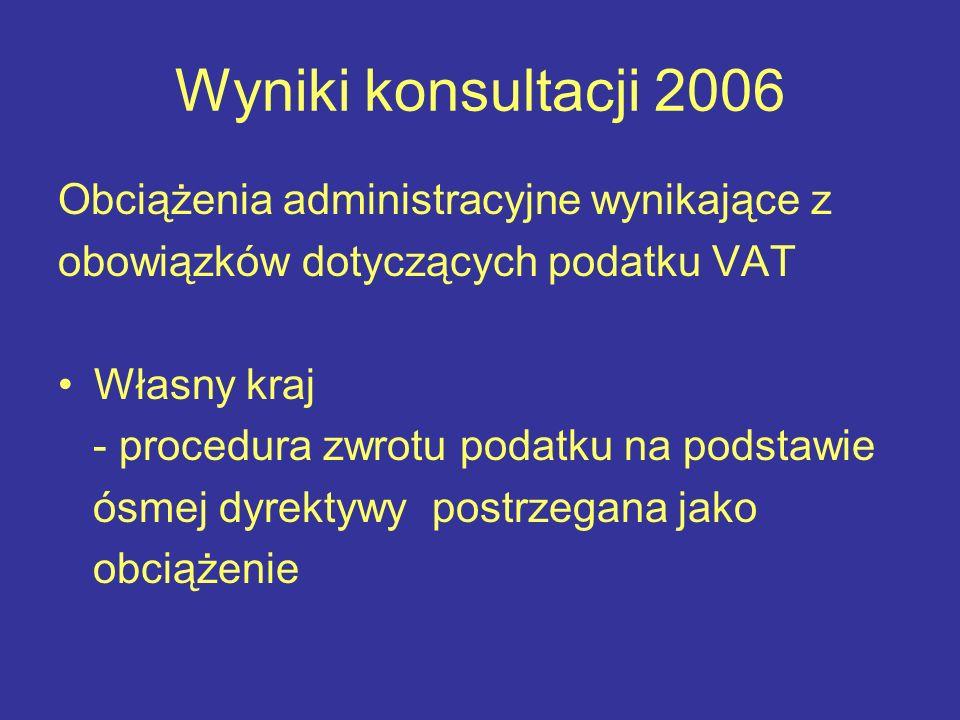 Wyniki konsultacji 2006 Obciążenia administracyjne wynikające z obowiązków dotyczących podatku VAT Własny kraj - procedura zwrotu podatku na podstawie ósmej dyrektywy postrzegana jako obciążenie