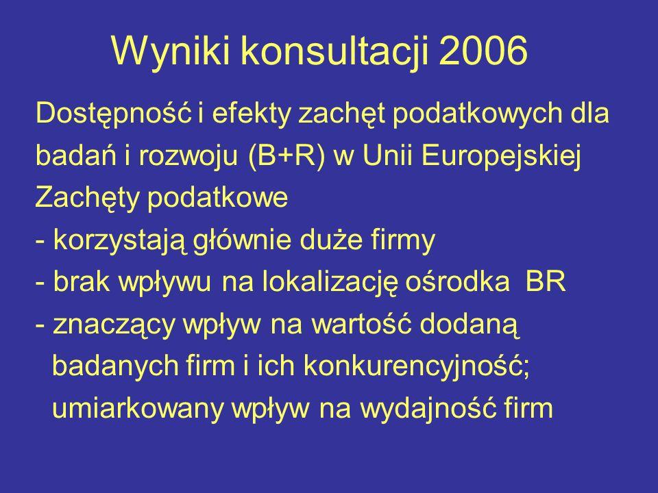Wyniki konsultacji 2006 Dostępność i efekty zachęt podatkowych dla badań i rozwoju (B+R) w Unii Europejskiej Zachęty podatkowe - korzystają głównie duże firmy - brak wpływu na lokalizację ośrodka BR - znaczący wpływ na wartość dodaną badanych firm i ich konkurencyjność; umiarkowany wpływ na wydajność firm