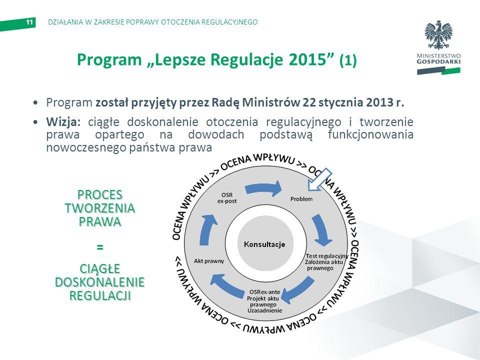 11 Program został przyjęty przez Radę Ministrów 22 stycznia 2013 r.
