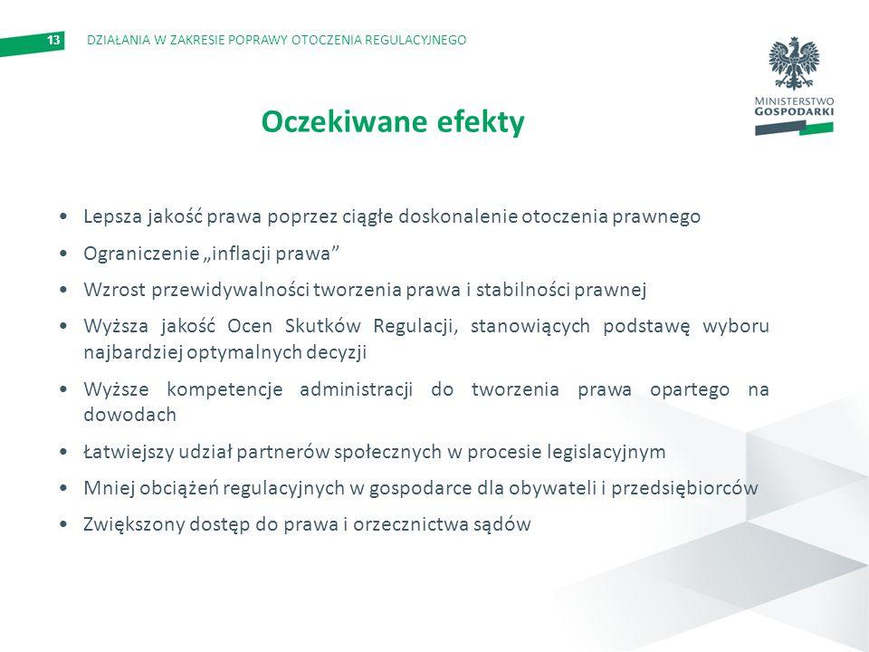 13 Lepsza jakość prawa poprzez ciągłe doskonalenie otoczenia prawnego Ograniczenie inflacji prawa Wzrost przewidywalności tworzenia prawa i stabilności prawnej Wyższa jakość Ocen Skutków Regulacji, stanowiących podstawę wyboru najbardziej optymalnych decyzji Wyższe kompetencje administracji do tworzenia prawa opartego na dowodach Łatwiejszy udział partnerów społecznych w procesie legislacyjnym Mniej obciążeń regulacyjnych w gospodarce dla obywateli i przedsiębiorców Zwiększony dostęp do prawa i orzecznictwa sądów Oczekiwane efekty DZIAŁANIA W ZAKRESIE POPRAWY OTOCZENIA REGULACYJNEGO