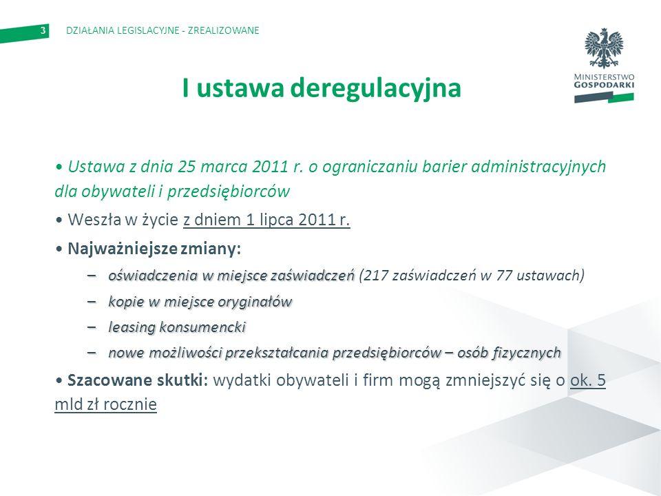 3 I ustawa deregulacyjna Ustawa z dnia 25 marca 2011 r.