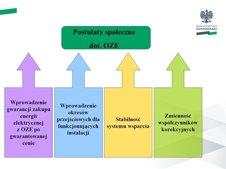 Propozycje MG dot.