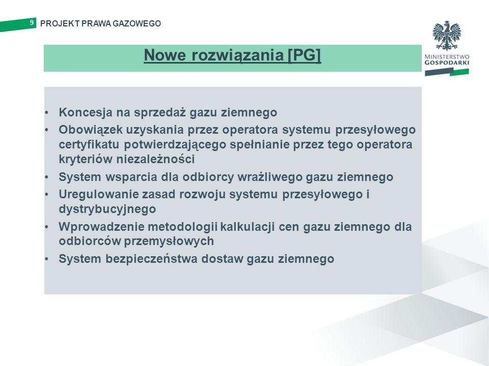 PROJEKT PRAWA GAZOWEGO 9 Nowe rozwiązania [PG] Koncesja na sprzedaż gazu ziemnego Obowiązek uzyskania przez operatora systemu przesyłowego certyfikatu potwierdzającego spełnianie przez tego operatora kryteriów niezależności System wsparcia dla odbiorcy wrażliwego gazu ziemnego Uregulowanie zasad rozwoju systemu przesyłowego i dystrybucyjnego Wprowadzenie metodologii kalkulacji cen gazu ziemnego dla odbiorców przemysłowych System bezpieczeństwa dostaw gazu ziemnego