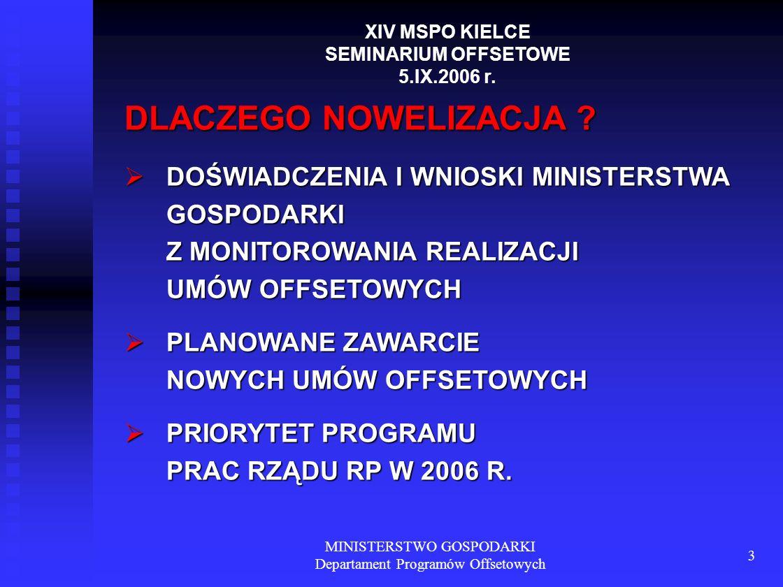 MINISTERSTWO GOSPODARKI Departament Programów Offsetowych 3 DLACZEGO NOWELIZACJA ? DOŚWIADCZENIA I WNIOSKI MINISTERSTWA GOSPODARKI Z MONITOROWANIA REA