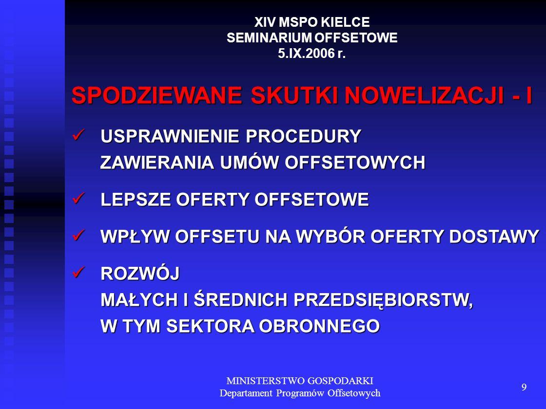 MINISTERSTWO GOSPODARKI Departament Programów Offsetowych 9 SPODZIEWANE SKUTKI NOWELIZACJI - I USPRAWNIENIE PROCEDURY ZAWIERANIA UMÓW OFFSETOWYCH USPRAWNIENIE PROCEDURY ZAWIERANIA UMÓW OFFSETOWYCH LEPSZE OFERTY OFFSETOWE LEPSZE OFERTY OFFSETOWE WPŁYW OFFSETU NA WYBÓR OFERTY DOSTAWY WPŁYW OFFSETU NA WYBÓR OFERTY DOSTAWY ROZWÓJ MAŁYCH I ŚREDNICH PRZEDSIĘBIORSTW, W TYM SEKTORA OBRONNEGO ROZWÓJ MAŁYCH I ŚREDNICH PRZEDSIĘBIORSTW, W TYM SEKTORA OBRONNEGO XIV MSPO KIELCE SEMINARIUM OFFSETOWE 5.IX.2006 r.