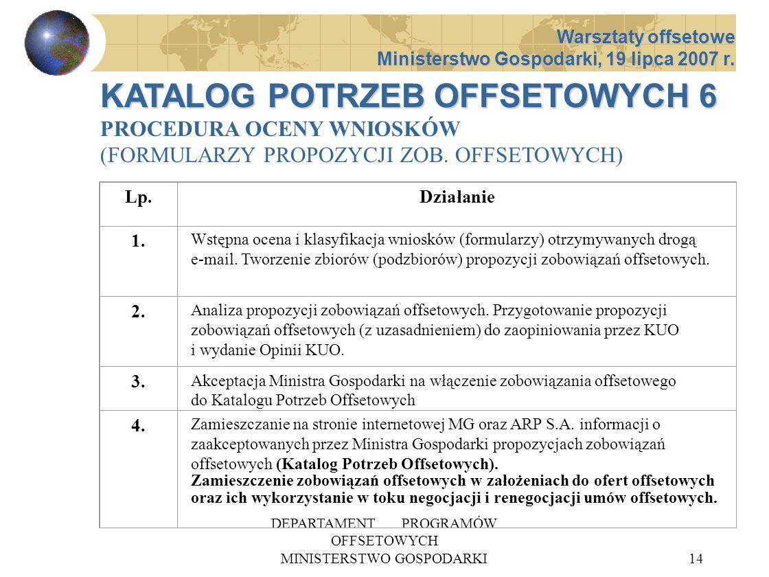 DEPARTAMENT PROGRAMÓW OFFSETOWYCH MINISTERSTWO GOSPODARKI14 KATALOG POTRZEB OFFSETOWYCH 6 PROCEDURA OCENY WNIOSKÓW (FORMULARZY PROPOZYCJI ZOB. OFFSETO