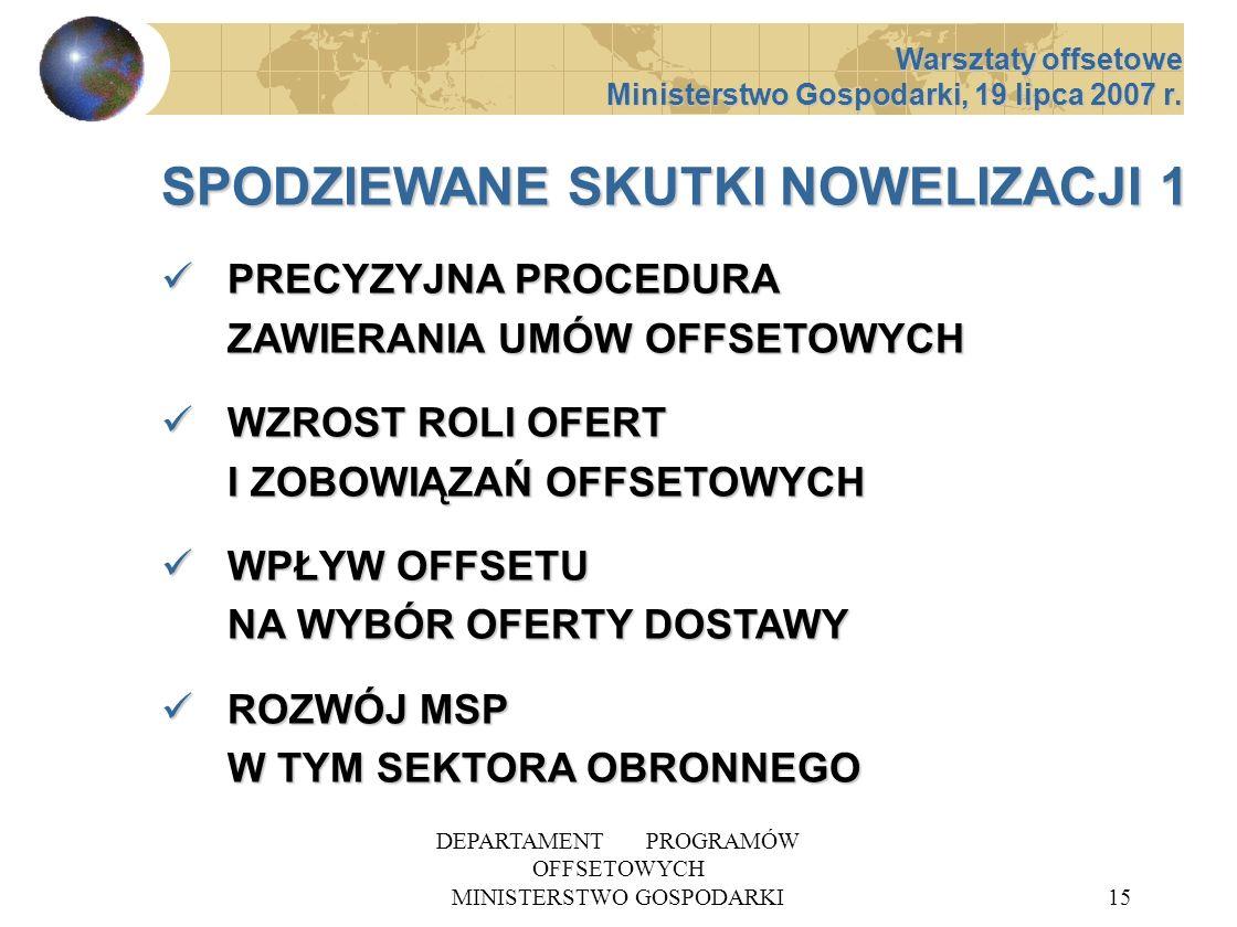 DEPARTAMENT PROGRAMÓW OFFSETOWYCH MINISTERSTWO GOSPODARKI15 SPODZIEWANE SKUTKI NOWELIZACJI 1 PRECYZYJNA PROCEDURA ZAWIERANIA UMÓW OFFSETOWYCH PRECYZYJ