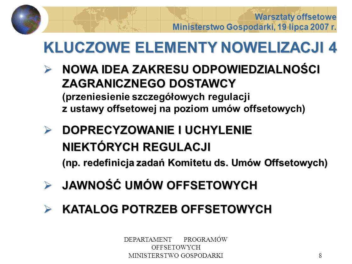 DEPARTAMENT PROGRAMÓW OFFSETOWYCH MINISTERSTWO GOSPODARKI9 KATALOG POTRZEB OFFSETOWYCH 1 Prowadzony przez Ministra Gospodarki na podstawie zgłoszeń: - Od 15 czerwca 2007 r.