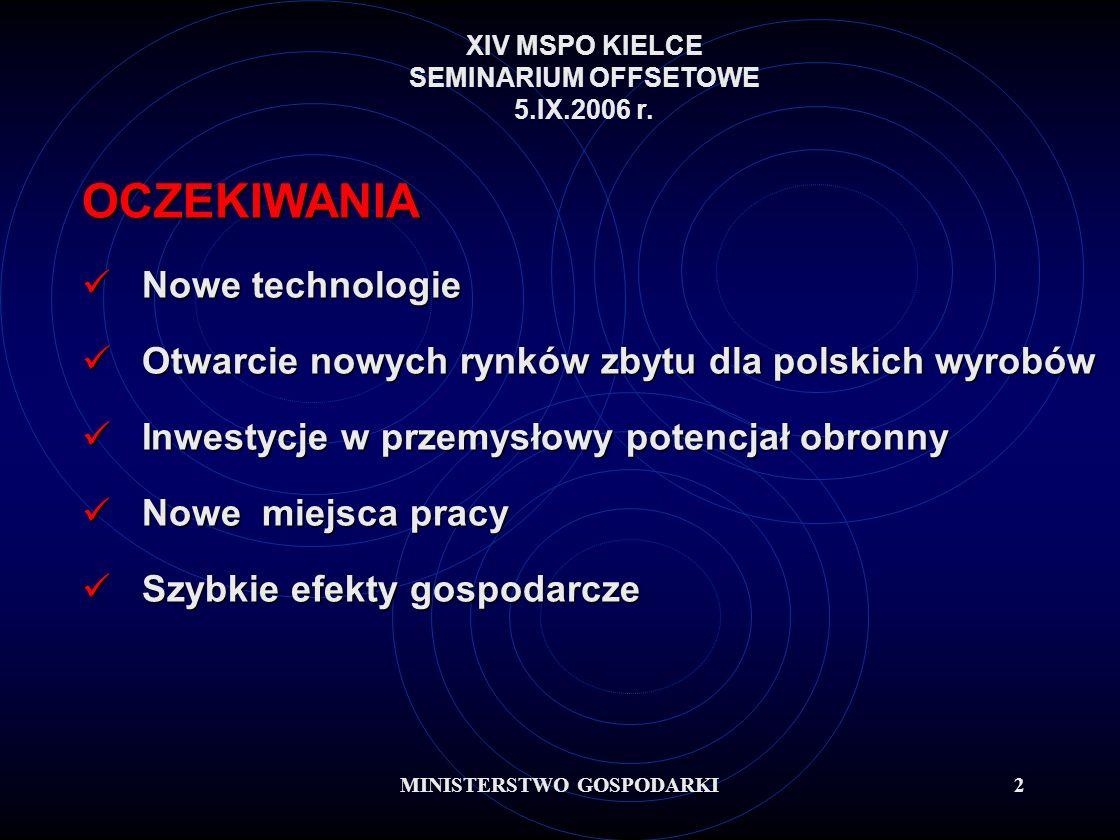 MINISTERSTWO GOSPODARKI2 OCZEKIWANIA Nowe technologie Nowe technologie Otwarcie nowych rynków zbytu dla polskich wyrobów Otwarcie nowych rynków zbytu dla polskich wyrobów Inwestycje w przemysłowy potencjał obronny Inwestycje w przemysłowy potencjał obronny Nowe miejsca pracy Nowe miejsca pracy Szybkie efekty gospodarcze Szybkie efekty gospodarcze XIV MSPO KIELCE SEMINARIUM OFFSETOWE 5.IX.2006 r.