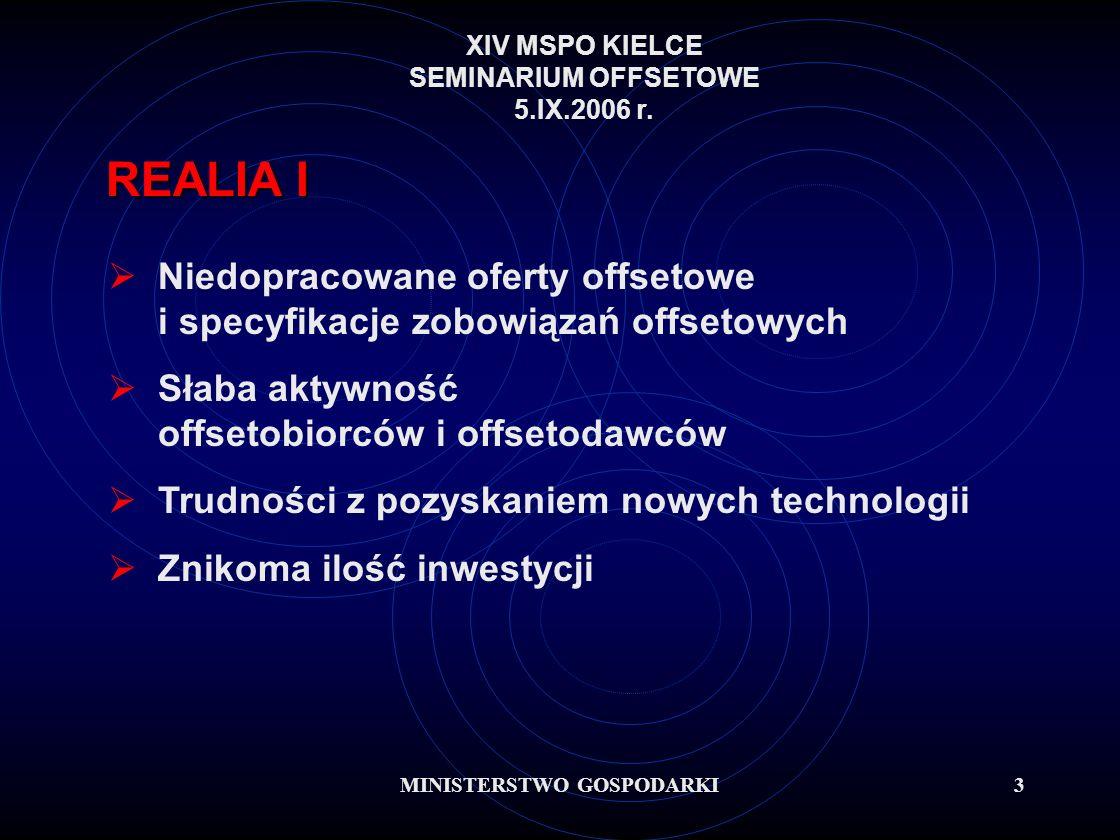 MINISTERSTWO GOSPODARKI3 REALIA I XIV MSPO KIELCE SEMINARIUM OFFSETOWE 5.IX.2006 r.