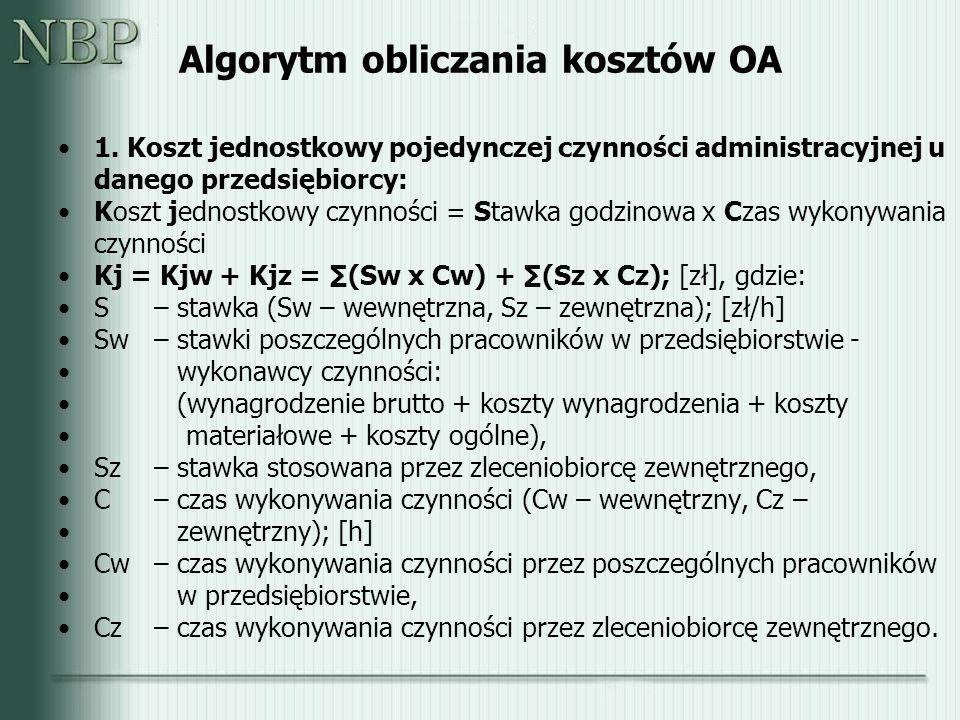 Algorytm obliczania kosztów OA 1.