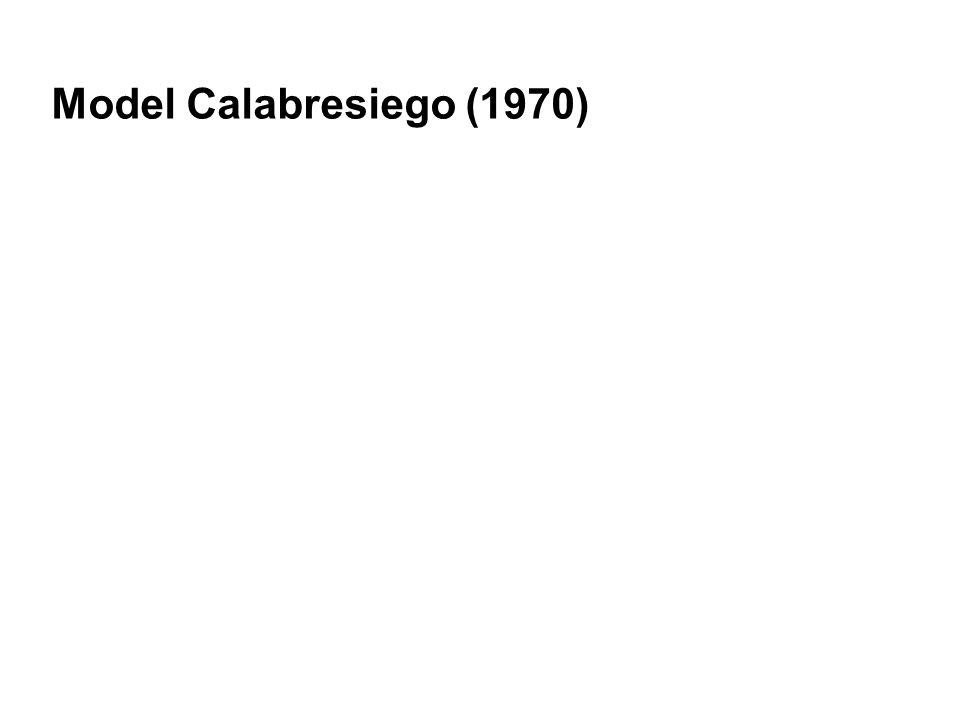 Model Calabresiego (1970)
