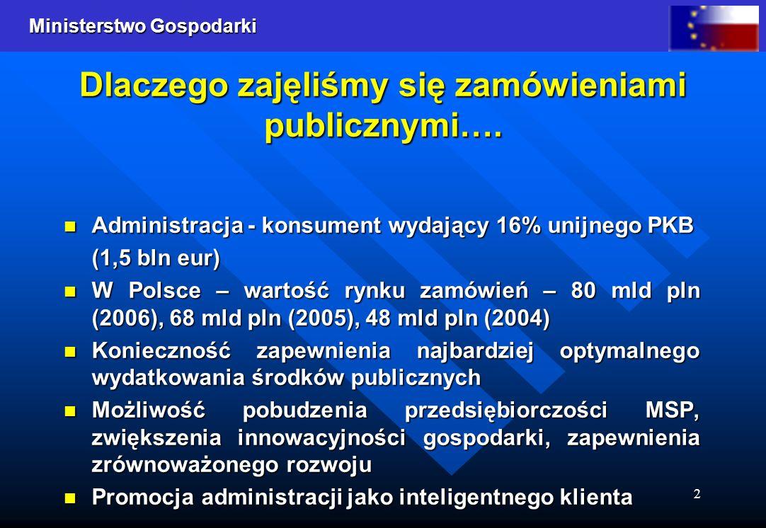 Ministerstwo Gospodarki 2 Dlaczego zajęliśmy się zamówieniami publicznymi….