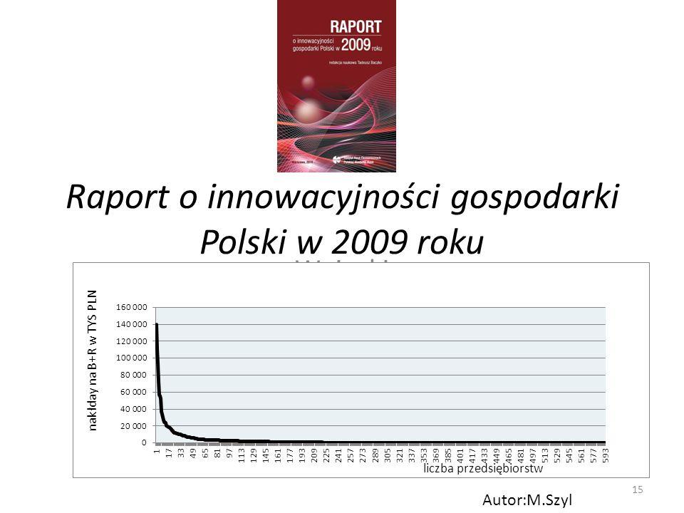 Raport o innowacyjności gospodarki Polski w 2009 roku Wnioski Autor:M.Szyl 15