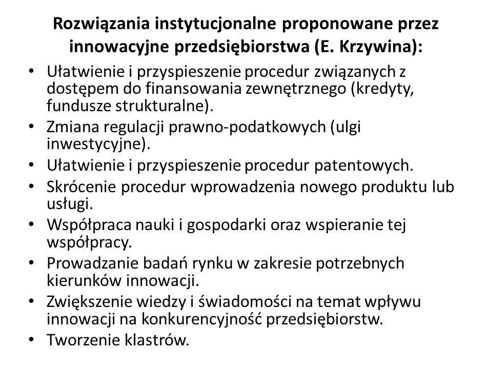 Rozwiązania instytucjonalne proponowane przez innowacyjne przedsiębiorstwa (E. Krzywina): Ułatwienie i przyspieszenie procedur związanych z dostępem d