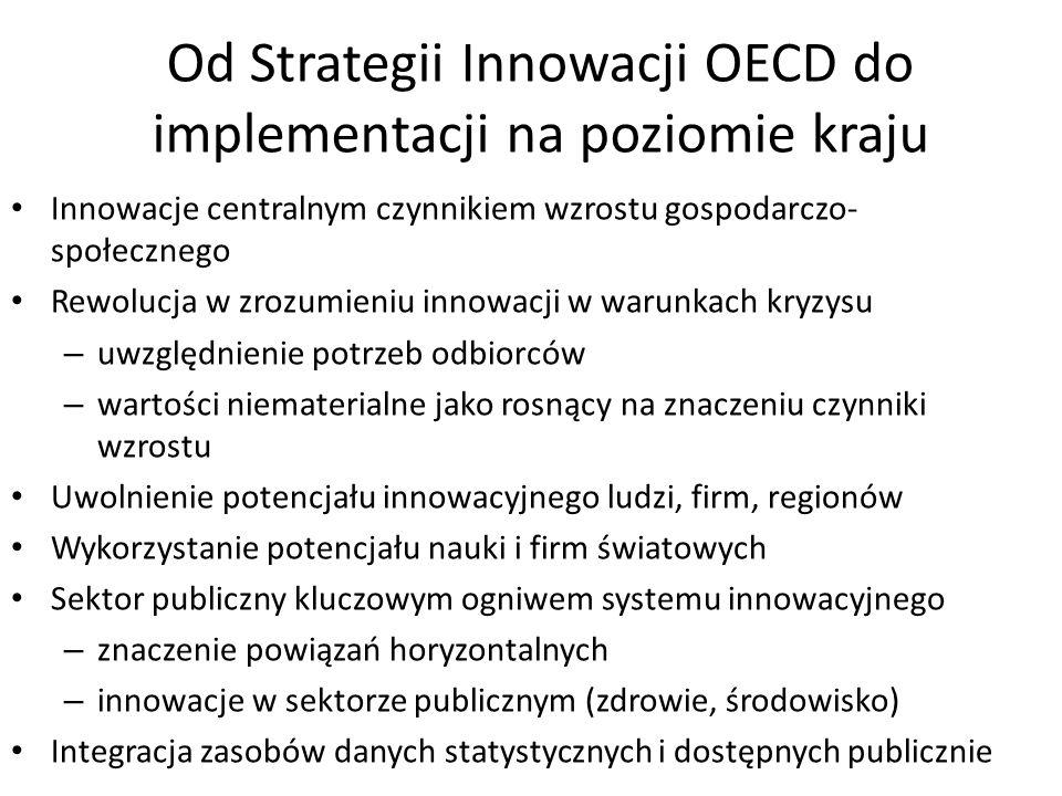 Od Strategii Innowacji OECD do implementacji na poziomie kraju Innowacje centralnym czynnikiem wzrostu gospodarczo- społecznego Rewolucja w zrozumieni