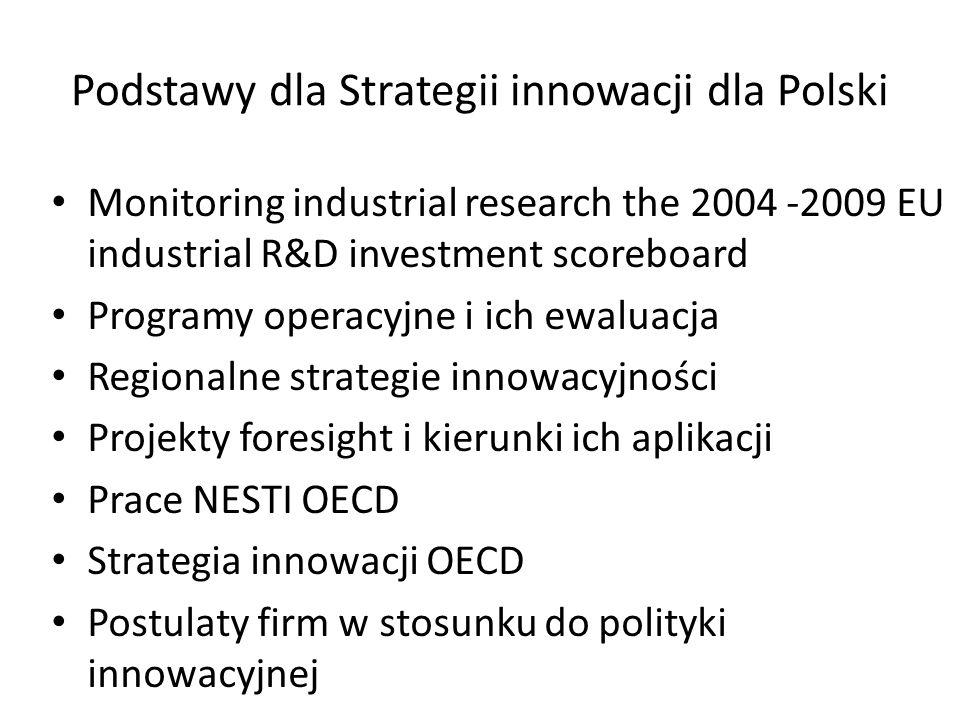 Podstawy dla Strategii innowacji dla Polski Monitoring industrial research the 2004 -2009 EU industrial R&D investment scoreboard Programy operacyjne