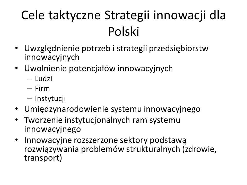 Cele taktyczne Strategii innowacji dla Polski Uwzględnienie potrzeb i strategii przedsiębiorstw innowacyjnych Uwolnienie potencjałów innowacyjnych – L