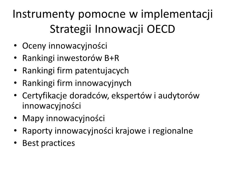 Instrumenty pomocne w implementacji Strategii Innowacji OECD Oceny innowacyjności Rankingi inwestorów B+R Rankingi firm patentujacych Rankingi firm in