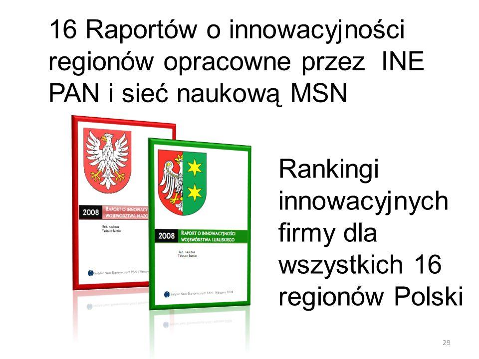 Rankingi innowacyjnych firmy dla wszystkich 16 regionów Polski 16 Raportów o innowacyjności regionów opracowne przez INE PAN i sieć naukową MSN 29
