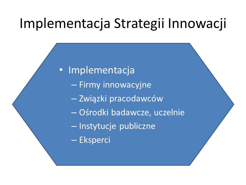 Instrumenty pomocne w implementacji Strategii Innowacji OECD Oceny innowacyjności Rankingi inwestorów B+R Rankingi firm patentujacych Rankingi firm innowacyjnych Certyfikacje doradców, ekspertów i audytorów innowacyjności Mapy innowacyjności Raporty innowacyjności krajowe i regionalne Best practices