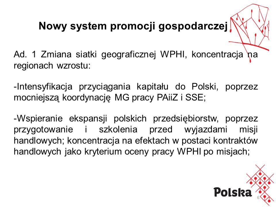6 Ad. 1 Zmiana siatki geograficznej WPHI, koncentracja na regionach wzrostu: -Intensyfikacja przyciągania kapitału do Polski, poprzez mocniejszą koord