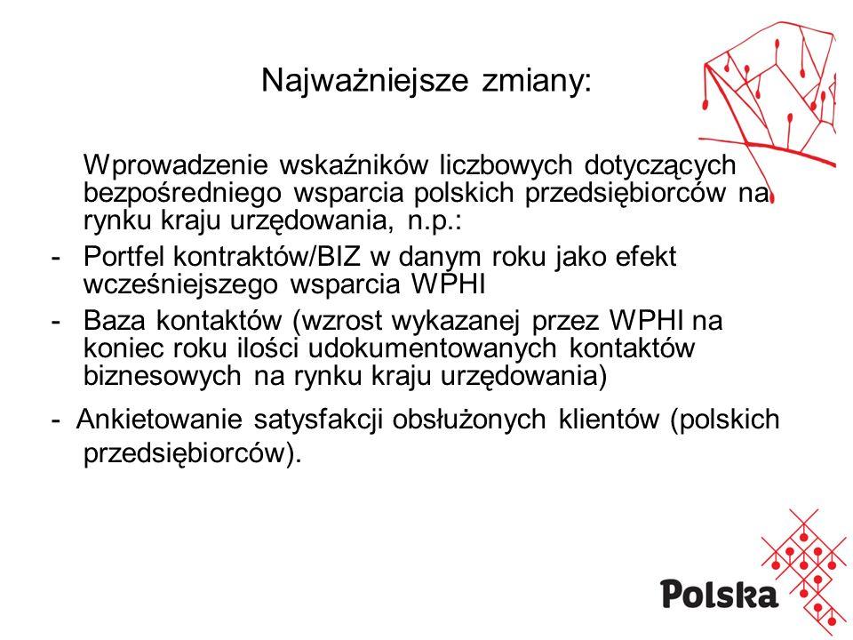 Najważniejsze zmiany: Wprowadzenie wskaźników liczbowych dotyczących bezpośredniego wsparcia polskich przedsiębiorców na rynku kraju urzędowania, n.p.: -Portfel kontraktów/BIZ w danym roku jako efekt wcześniejszego wsparcia WPHI - Baza kontaktów (wzrost wykazanej przez WPHI na koniec roku ilości udokumentowanych kontaktów biznesowych na rynku kraju urzędowania) - Ankietowanie satysfakcji obsłużonych klientów (polskich przedsiębiorców).