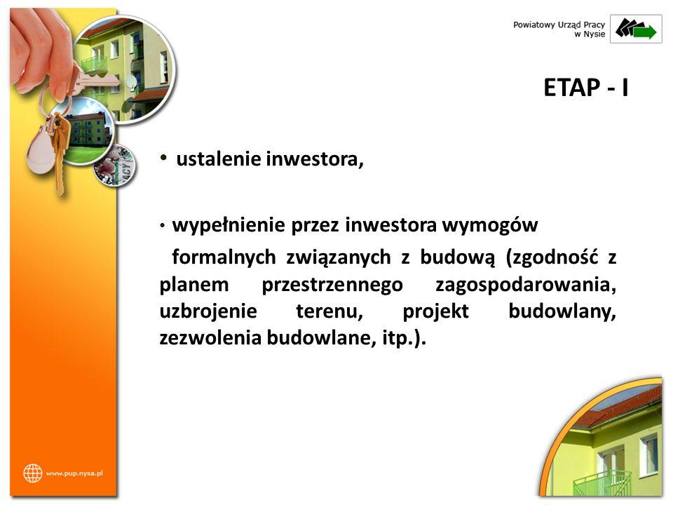 ETAP - I ustalenie inwestora, wypełnienie przez inwestora wymogów formalnych związanych z budową (zgodność z planem przestrzennego zagospodarowania, u