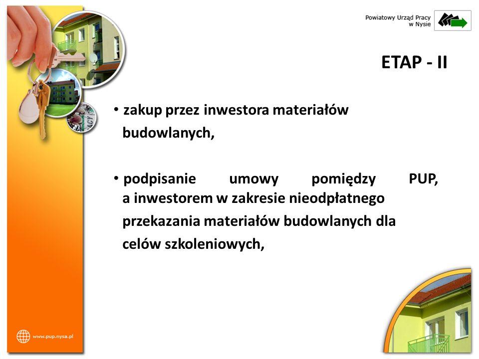 ETAP - II zakup przez inwestora materiałów budowlanych, podpisanie umowy pomiędzy PUP, a inwestorem w zakresie nieodpłatnego przekazania materiałów bu