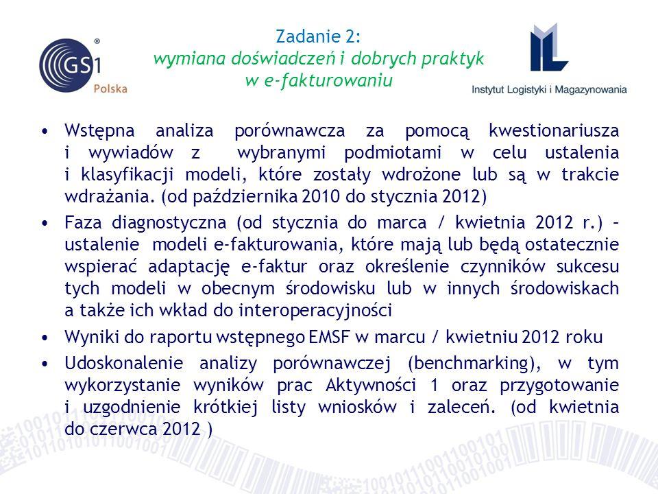 Wstępna analiza porównawcza za pomocą kwestionariusza i wywiadów z wybranymi podmiotami w celu ustalenia i klasyfikacji modeli, które zostały wdrożone