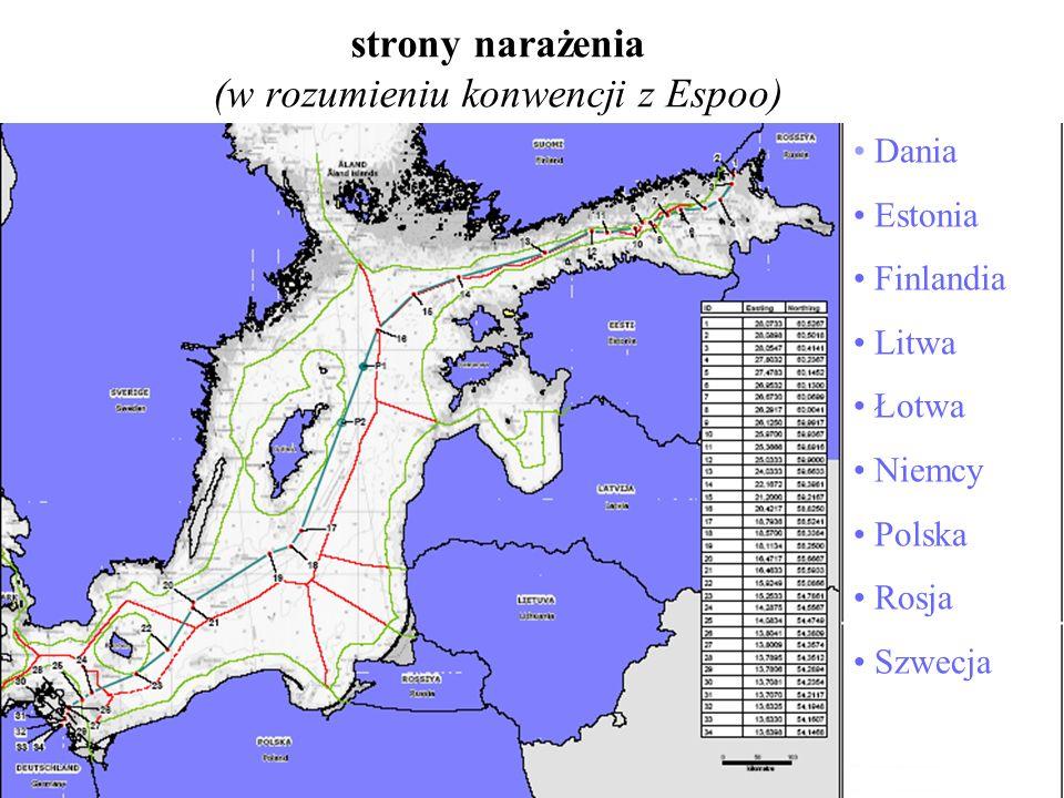strony narażenia (w rozumieniu konwencji z Espoo) Dania Estonia Finlandia Litwa Łotwa Niemcy Polska Rosja Szwecja