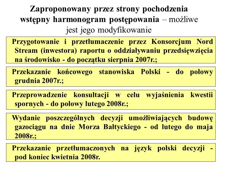 Zaproponowany przez strony pochodzenia wstępny harmonogram postępowania – możliwe jest jego modyfikowanie Przygotowanie i przetłumaczenie przez Konsor