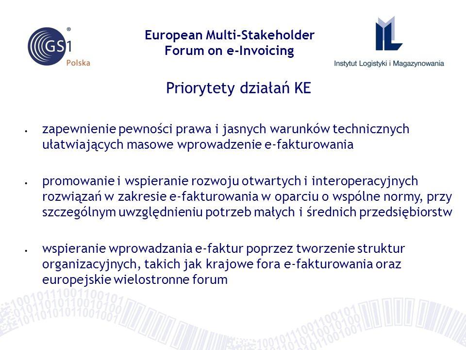 Priorytety działań KE zapewnienie pewności prawa i jasnych warunków technicznych ułatwiających masowe wprowadzenie e-fakturowania promowanie i wspieranie rozwoju otwartych i interoperacyjnych rozwiązań w zakresie e-fakturowania w oparciu o wspólne normy, przy szczególnym uwzględnieniu potrzeb małych i średnich przedsiębiorstw wspieranie wprowadzania e-faktur poprzez tworzenie struktur organizacyjnych, takich jak krajowe fora e-fakturowania oraz europejskie wielostronne forum European Multi-Stakeholder Forum on e-Invoicing