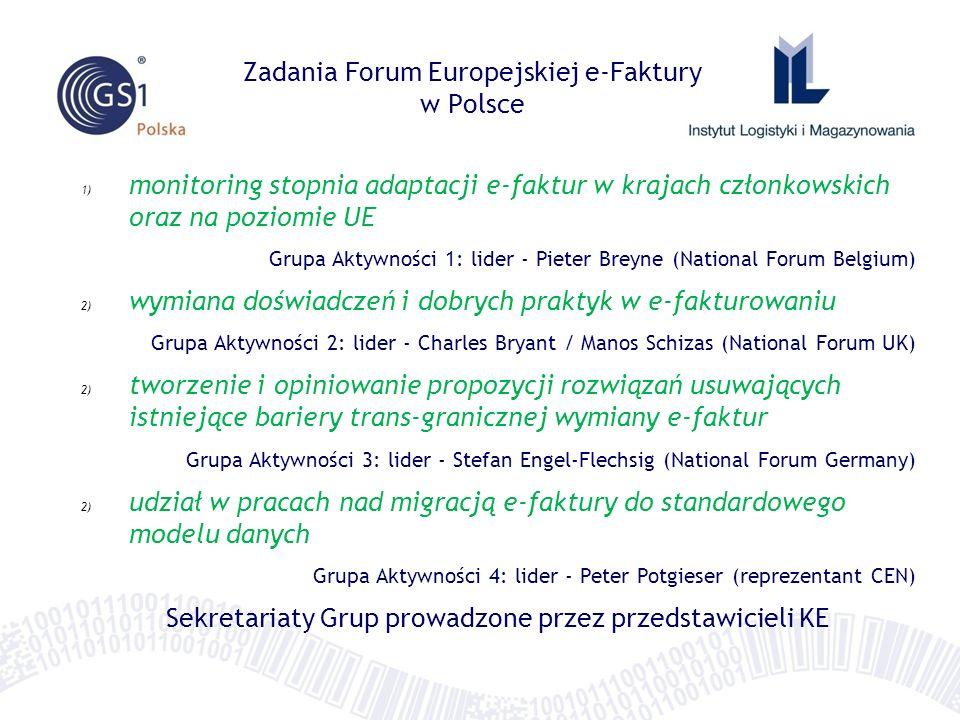 Forum Europejskiej e-Faktury w Polsce Zadania Grupy Aktywności 1 monitoring stopnia adaptacji e-faktur w krajach członkowskich oraz na poziomie UE zebranie i analiza danych (monitoring) do opracowania wskaźników rynku wyznaczonych przez KE – m.in.