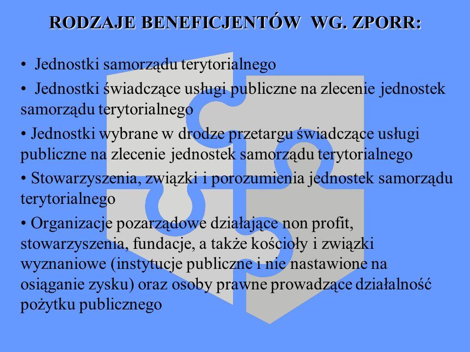 RODZAJE BENEFICJENTÓW WG. ZPORR: Jednostki samorządu terytorialnego Jednostki świadczące usługi publiczne na zlecenie jednostek samorządu terytorialne