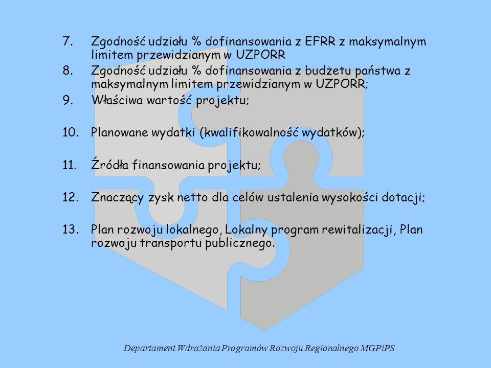 7.Zgodność udziału % dofinansowania z EFRR z maksymalnym limitem przewidzianym w UZPORR 8.Zgodność udziału % dofinansowania z budżetu państwa z maksymalnym limitem przewidzianym w UZPORR; 9.Właściwa wartość projektu; 10.Planowane wydatki (kwalifikowalność wydatków); 11.Źródła finansowania projektu; 12.Znaczący zysk netto dla celów ustalenia wysokości dotacji; 13.Plan rozwoju lokalnego, Lokalny program rewitalizacji, Plan rozwoju transportu publicznego.