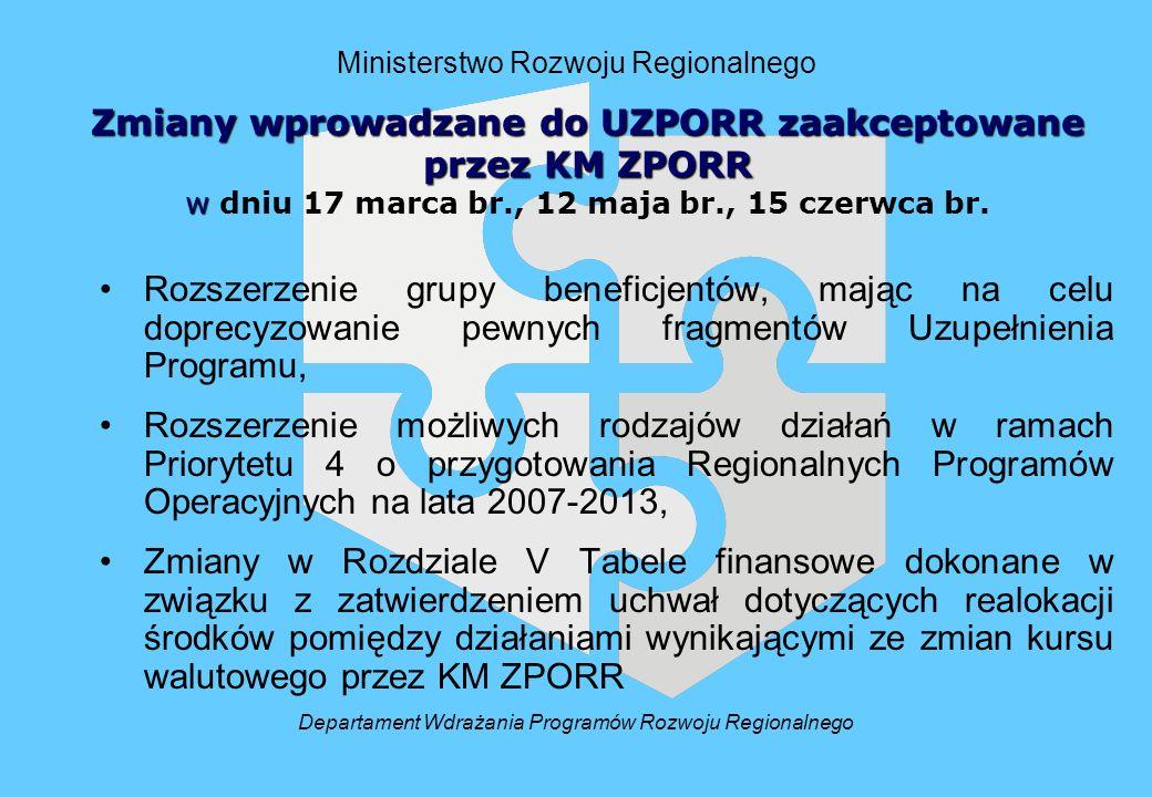 Ministerstwo Rozwoju Regionalnego Rozszerzenie grupy beneficjentów, mając na celu doprecyzowanie pewnych fragmentów Uzupełnienia Programu, Rozszerzeni