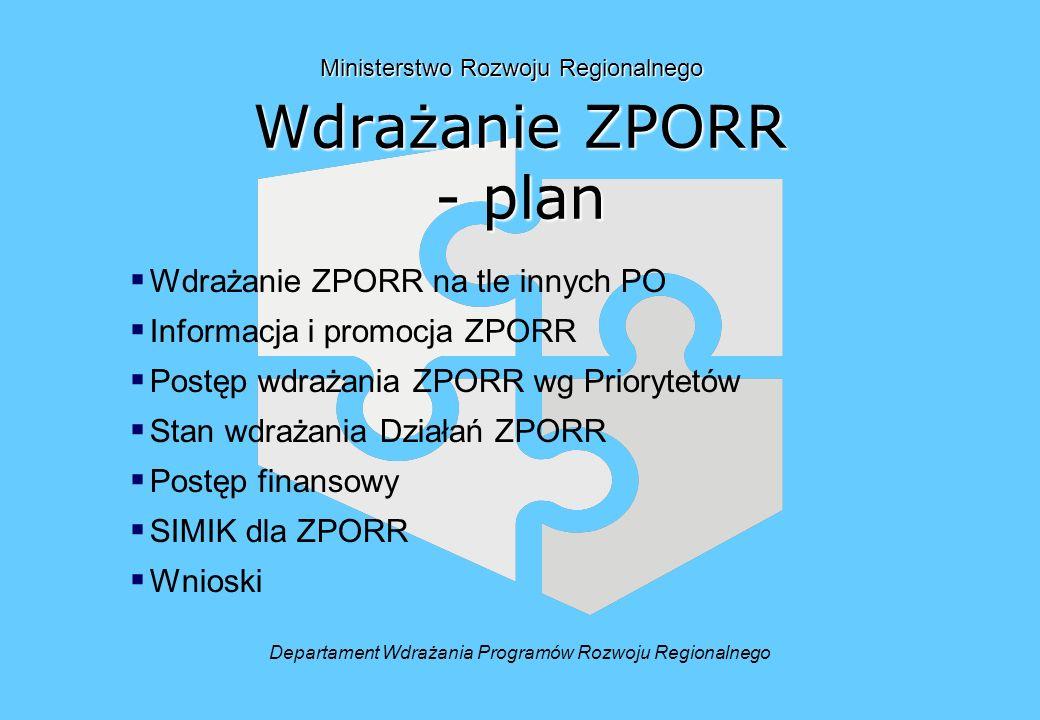 Wdrażanie ZPORR - plan Departament Wdrażania Programów Rozwoju Regionalnego Ministerstwo Rozwoju Regionalnego Wdrażanie ZPORR na tle innych PO Informa