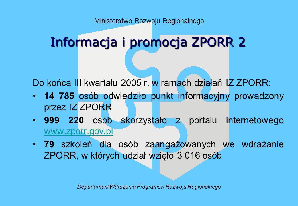 Ministerstwo Rozwoju Regionalnego Do końca III kwartału 2005 r. w ramach działań IZ ZPORR: 14 785 osób odwiedziło punkt informacyjny prowadzony przez