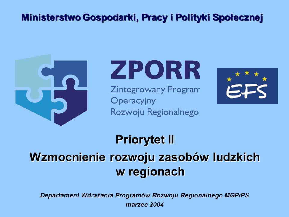 Priorytet II Wzmocnienie rozwoju zasobów ludzkich w regionach Departament Wdrażania Programów Rozwoju Regionalnego MGPiPS marzec 2004 Ministerstwo Gospodarki, Pracy i Polityki Społecznej
