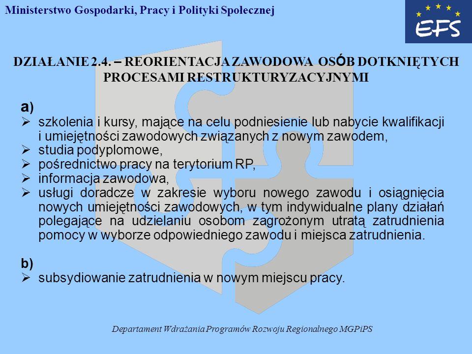 Departament Wdrażania Programów Rozwoju Regionalnego MGPiPS DZIAŁANIE 2.4.