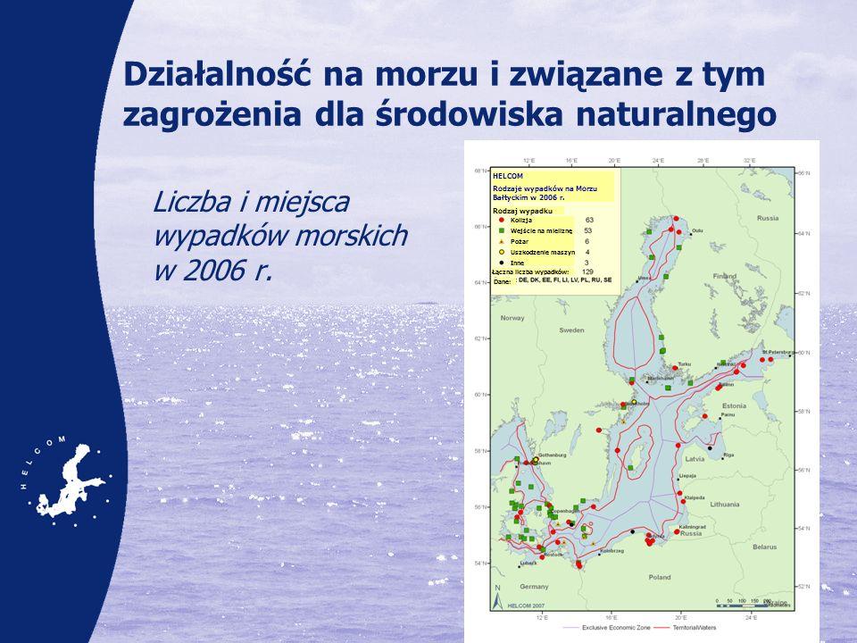 Działalność na morzu i związane z tym zagrożenia dla środowiska naturalnego Liczba i miejsca wypadków morskich w 2006 r. HELCOM Rodzaje wypadków na Mo