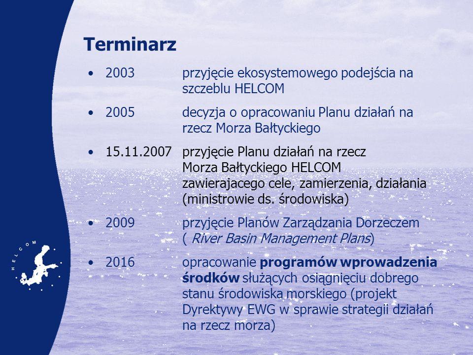 Terminarz 2003 przyjęcie ekosystemowego podejścia na szczeblu HELCOM 2005decyzja o opracowaniu Planu działań na rzecz Morza Bałtyckiego 15.11.2007 prz