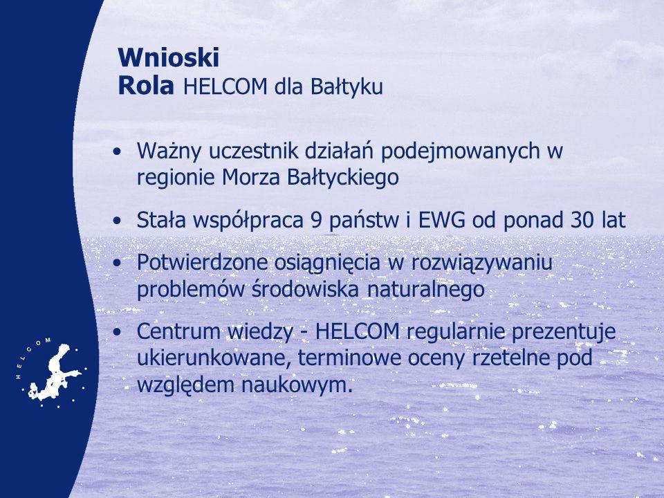 Wnioski Rola HELCOM dla Bałtyku Ważny uczestnik działań podejmowanych w regionie Morza Bałtyckiego Stała współpraca 9 państw i EWG od ponad 30 lat Pot