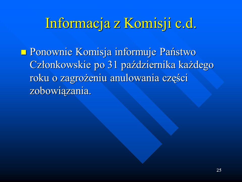 25 Informacja z Komisji c.d.