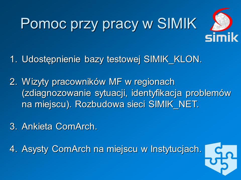 1.Udostępnienie bazy testowej SIMIK_KLON. 2.Wizyty pracowników MF w regionach (zdiagnozowanie sytuacji, identyfikacja problemów na miejscu). Rozbudowa