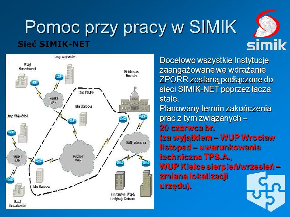 Sieć SIMIK-NET Docelowo wszystkie Instytucje zaangażowane we wdrażanie ZPORR zostaną podłączone do sieci SIMIK-NET poprzez łącza stałe. Planowany term