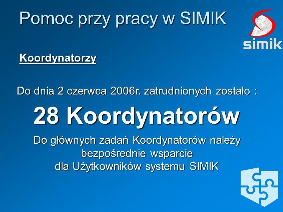 Do dnia 2 czerwca 2006r. zatrudnionych zostało : 28 Koordynatorów Do głównych zadań Koordynatorów należy bezpośrednie wsparcie dla Użytkowników system