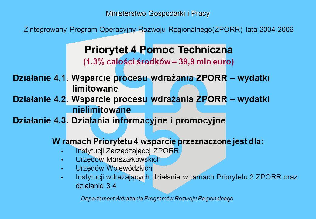 Ministerstwo Gospodarki i Pracy Zintegrowany Program Operacyjny Rozwoju Regionalnego(ZPORR) lata 2004-2006 Priorytet 4 Pomoc Techniczna (1.3% całości środków – 39,9 mln euro) Działanie 4.1.