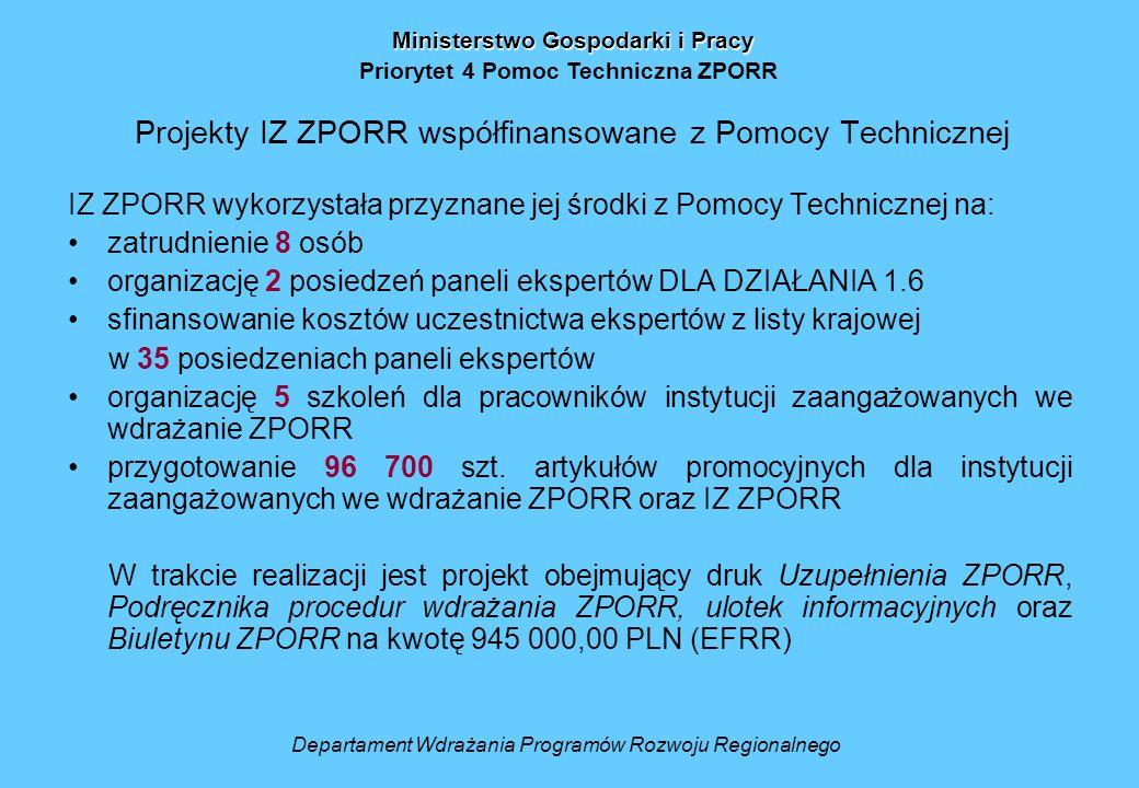 Projekty IZ ZPORR współfinansowane z Pomocy Technicznej IZ ZPORR wykorzystała przyznane jej środki z Pomocy Technicznej na: zatrudnienie 8 osób organi